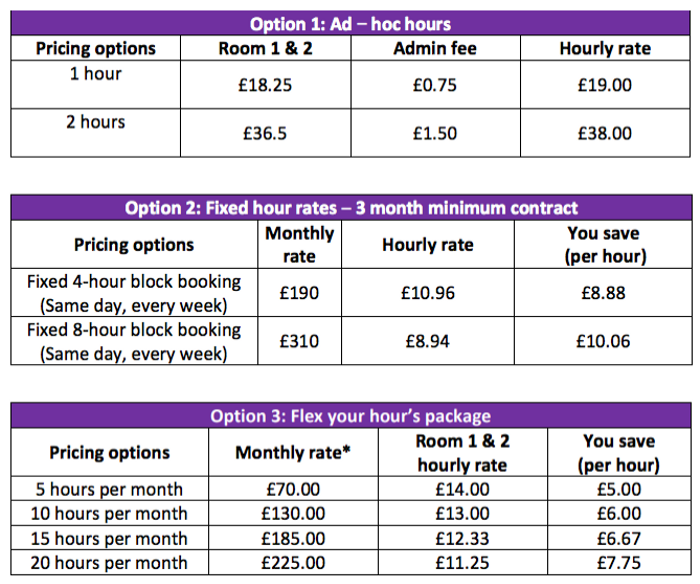 Consultations rooms for hire in Uxbridge